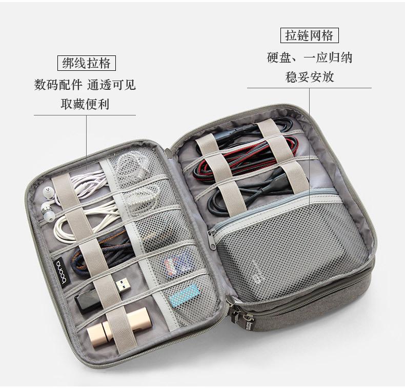 旅行收纳系列·小工具箱03.jpg