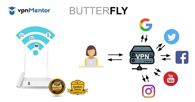 Cost effective and useful 2-way proxy  ButterflyVPN provides a great 2-way proxy that keeps you secure and anonymous online. It is great value for money with its 3-year initial subscription and low monthly costs after this initial period. Full mode gives you the level of protection you would expect from a VPN but without the configurable features and server options that you may have become accustomed to.  #vpn #privacy #openvpn #bestvpn #vpns #online #unblocking #internet #wifi #geounblocking #security #geoblocking #onlineprivacy