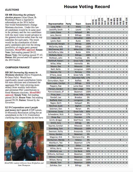 2013 Legislative Scorecard - Page 3.png