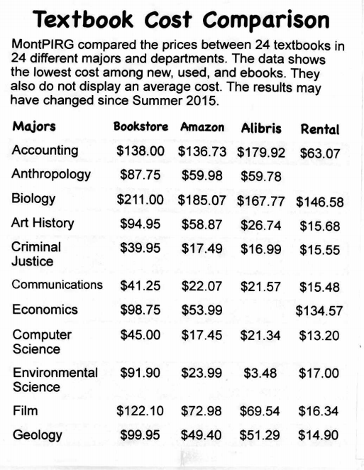 MontPIRG Textbook Affordability Guide - Page 4.png