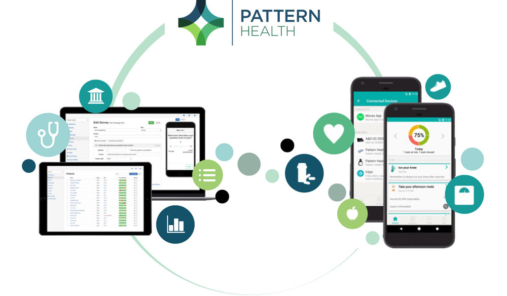 pattern-connected-health.jpg