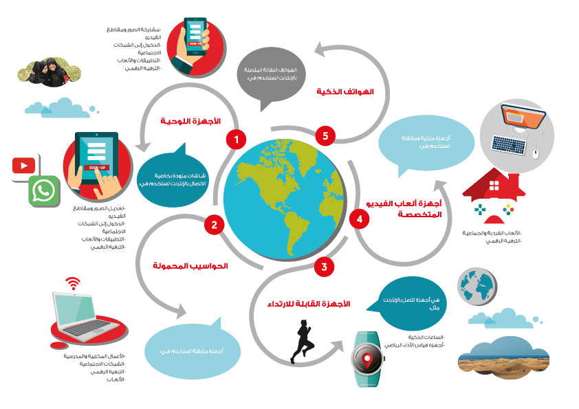 infographic arabic.jpg