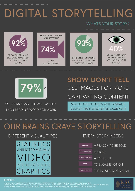 digital storytelling.jpeg