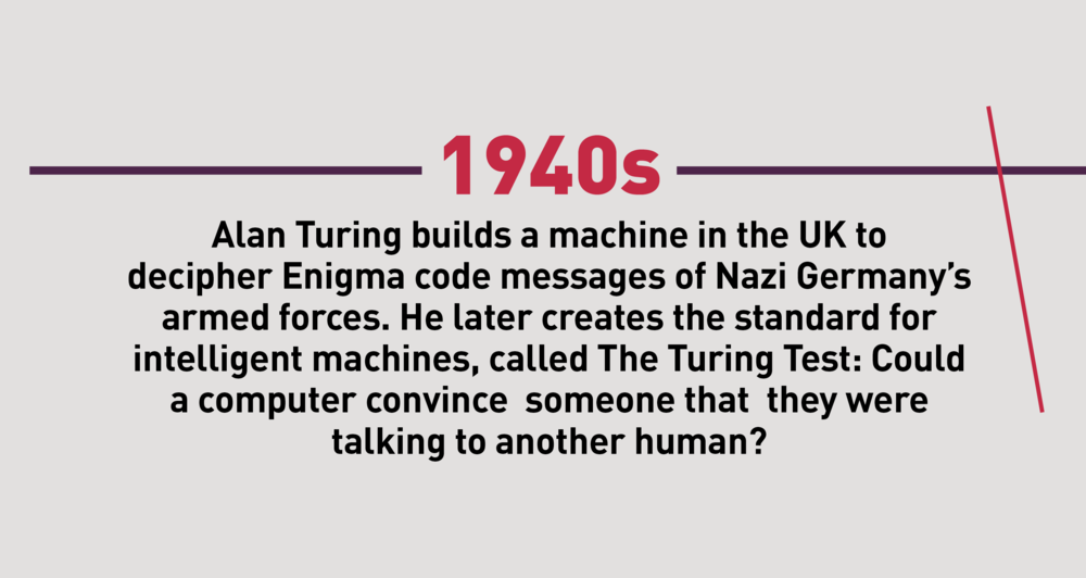 ThinkSet-Issue1-AI-Timeline-.png