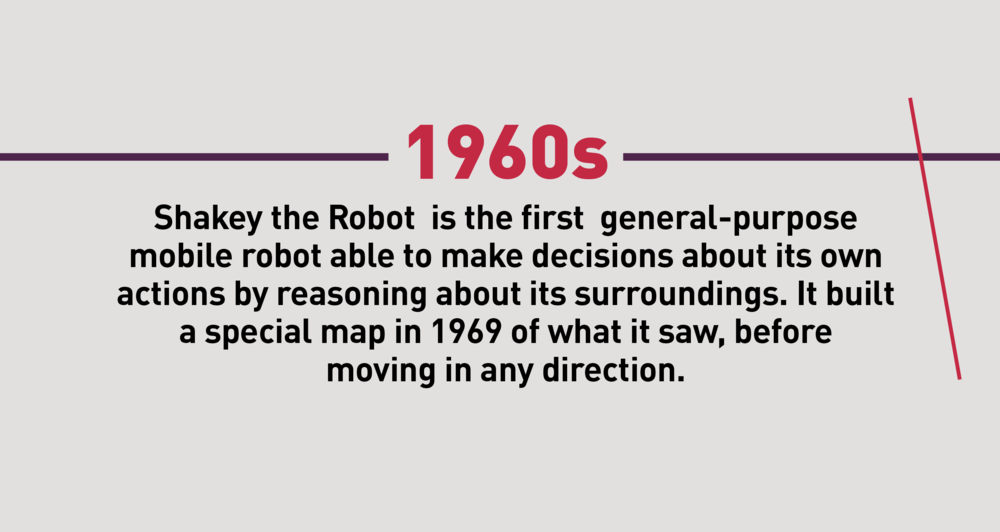 ThinkSet-Issue1-AI-Timeline-3.png