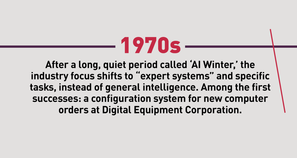ThinkSet-Issue1-AI-Timeline-4.png