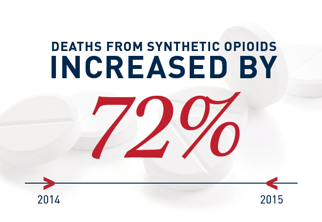 Investing in the right opioid treatment program can save lives