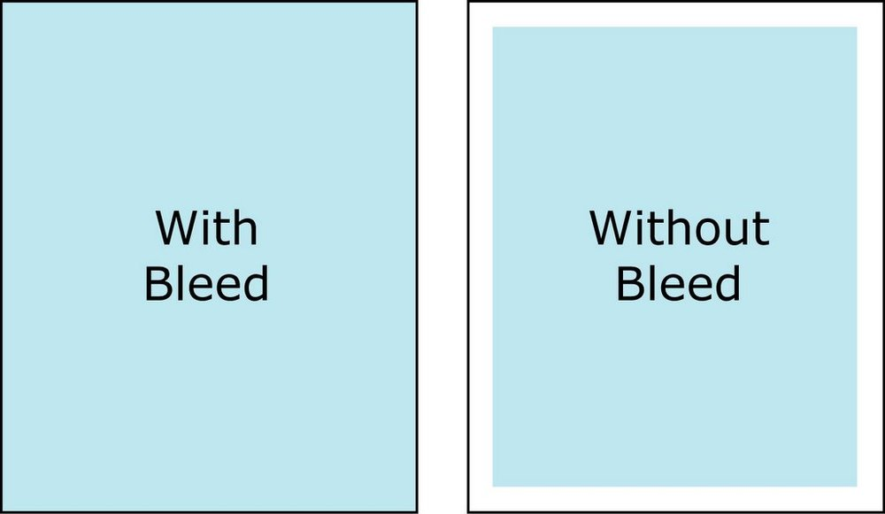 Source:  https://graphicdesign.stackexchange.com/questions/55905/how-can-i-determine-how-much-bleed-to-use