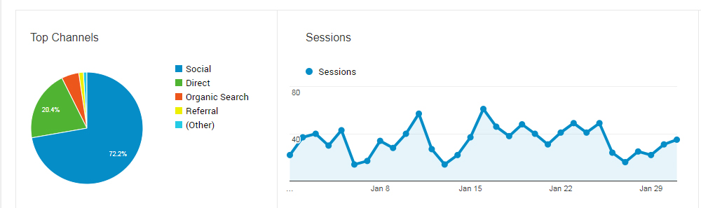 googleanalytics-jan2018