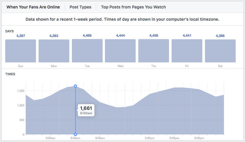 Facebook Page Insights.png