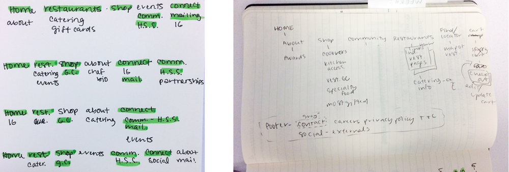 Analyzing the card sort (left) and sitemap for revisions (right)