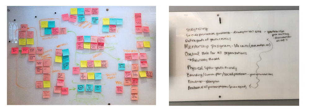 Affinity diagram exercise (left) and brainstorming potential solutions (right)