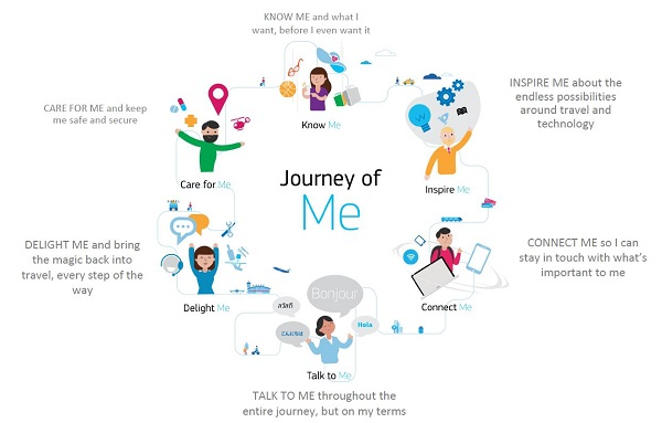 Amadeus' Journey of Me Insights: What Asia Pacific Travellers Want