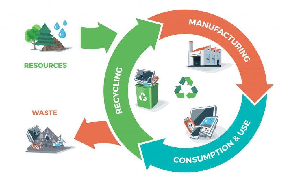 circular-economy EU.jpg