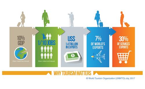 whytourismmatters_2017_en.png