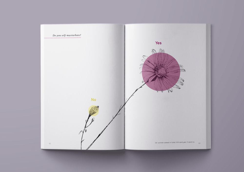 The Petite Book of Orgasms - Do you self-masturbate?.jpg