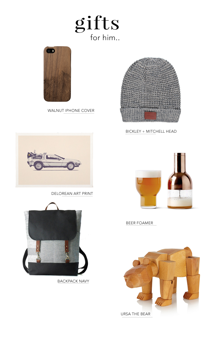 giftguide FOR HIM