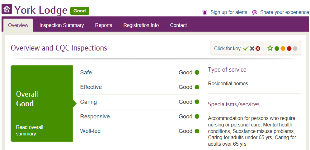 We are very proud of our CQC result - READ THE FULL REPORT HERE