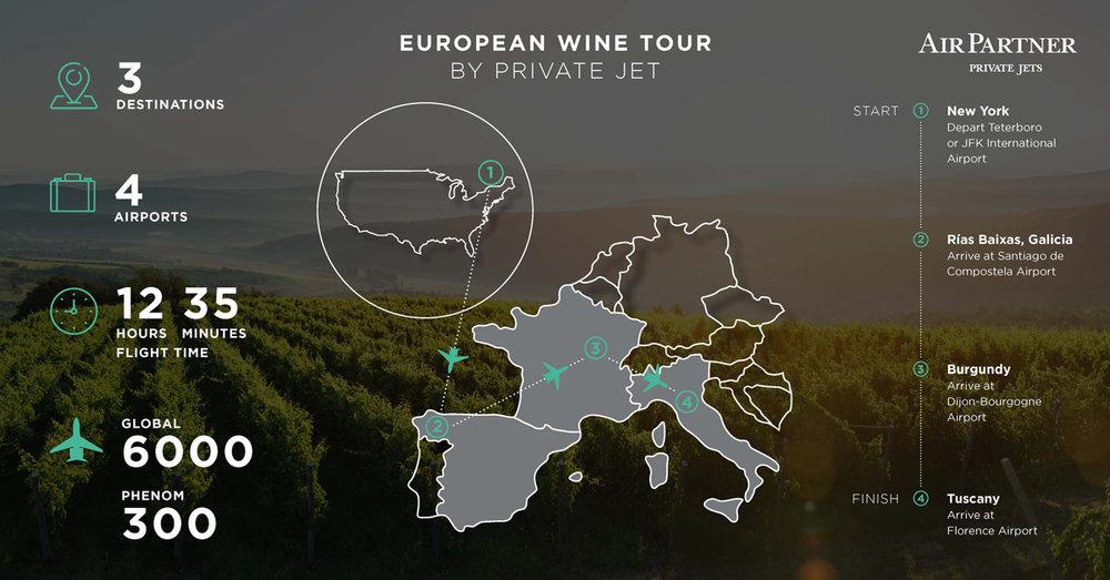 European Wine Tour by private jet using jet card membership