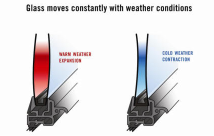 Weather Conditions effects on glass