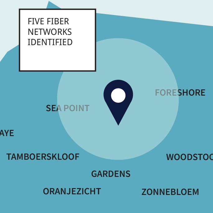 Buscador de Redes - Identifique instantáneamente la presencia de red