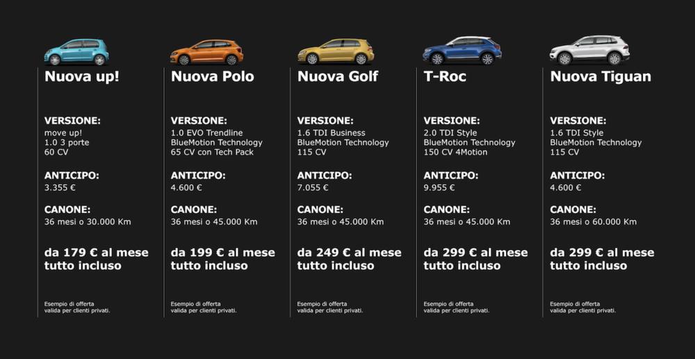 Volkswagen-Noleggio.png