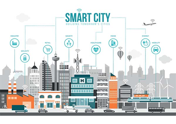 Smart Cities Stream MI Data