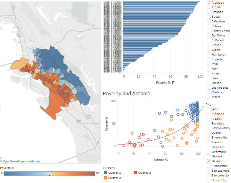MI_Tableau_Oakland Environmental_Asthma and Poverty_v3.png