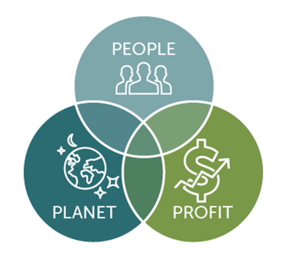 P3_People Planet Profit.png