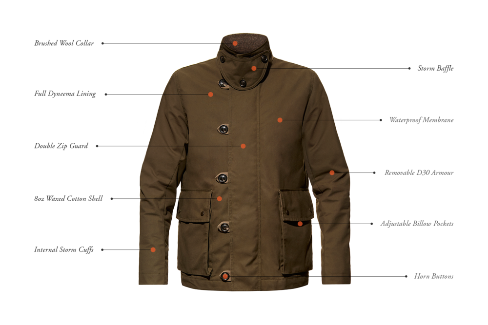 Functional Details of the Eversholt Motorcycle Jacket.