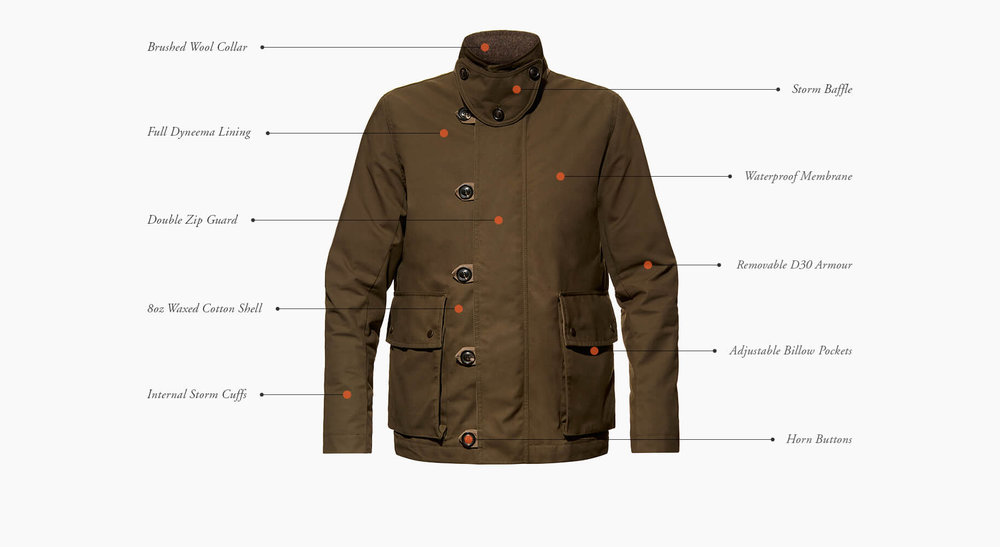 ashley-watson_landing-page_eversholt-jacket-banner.jpg