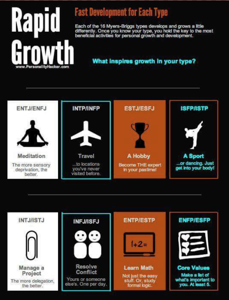 mbti_growth