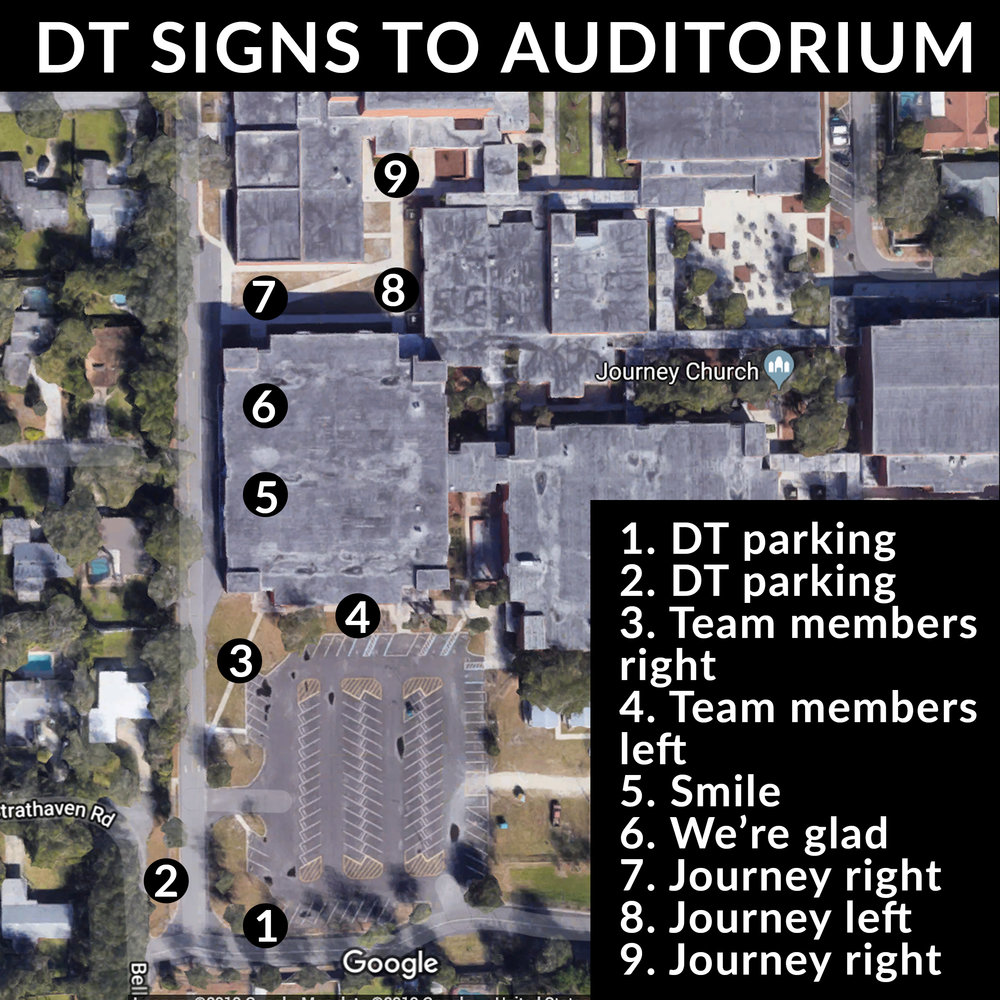 SIGNS FROM DT TO AUD.jpg