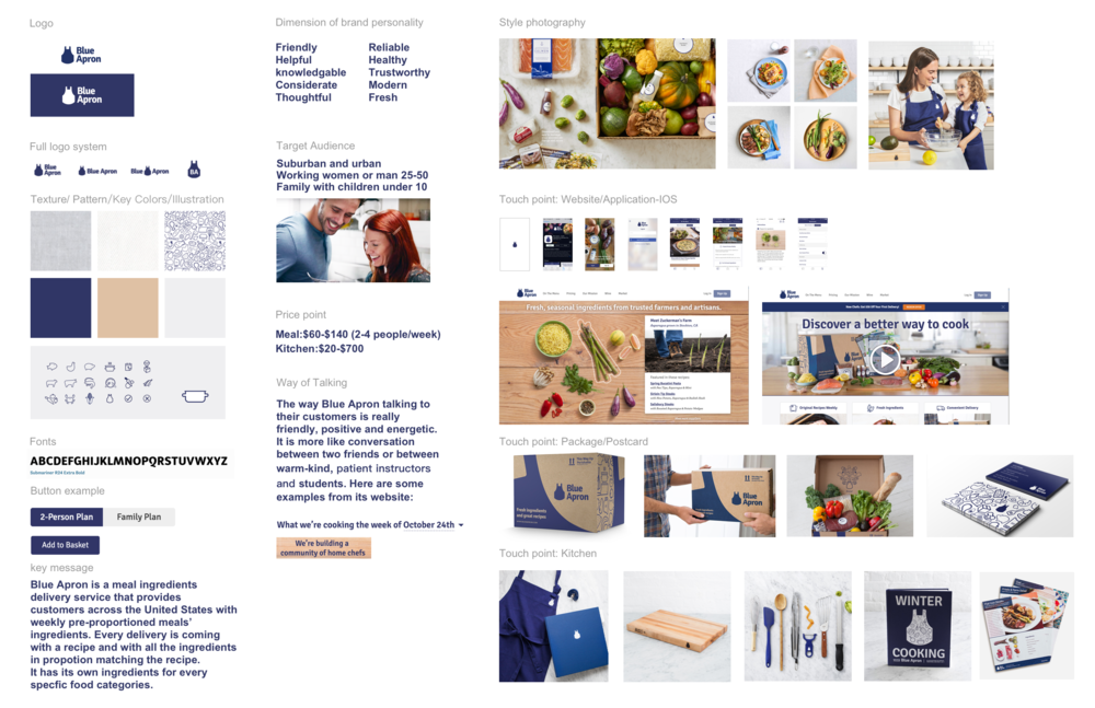 competitive analysis competitive analysis-blue apron.png