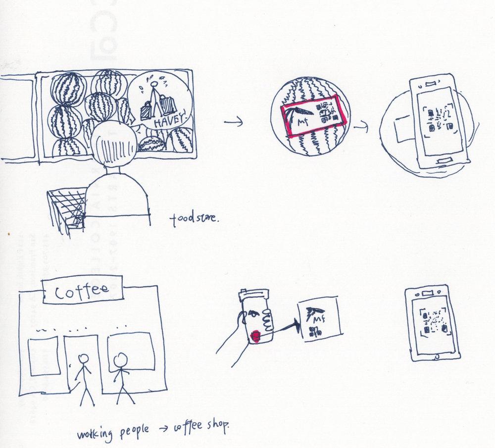 Moderna Farm-touchpoint-1.jpg