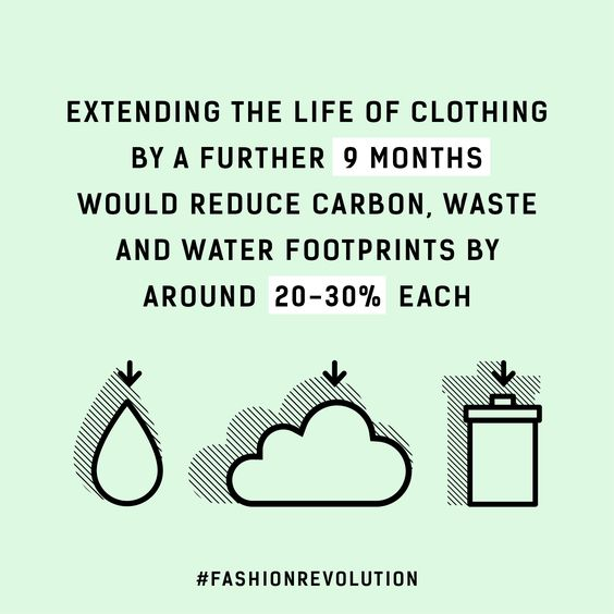 fashionfacts-clothing-life.jpg