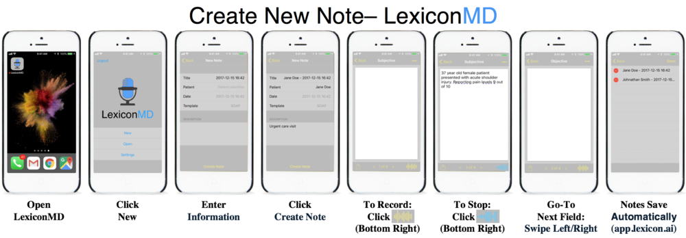 Create New Note