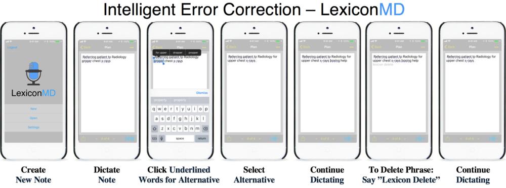 Intelligent Error Correction