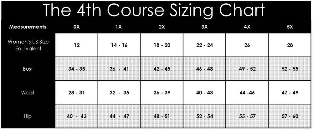 4C Sizing Chart