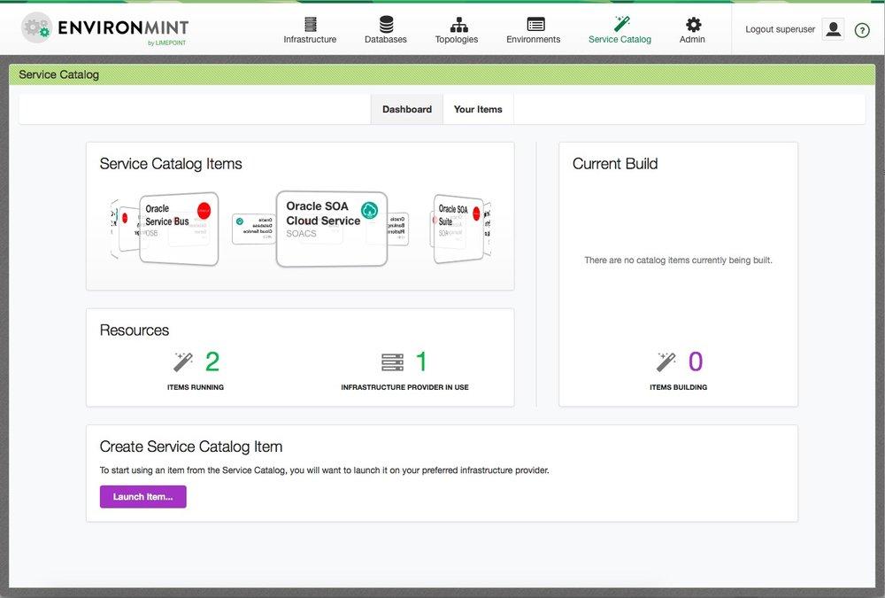 MintPress Service Catalog: a self-service portal for deploying assets onto any environment