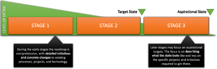 Enterprise Devops stage.png