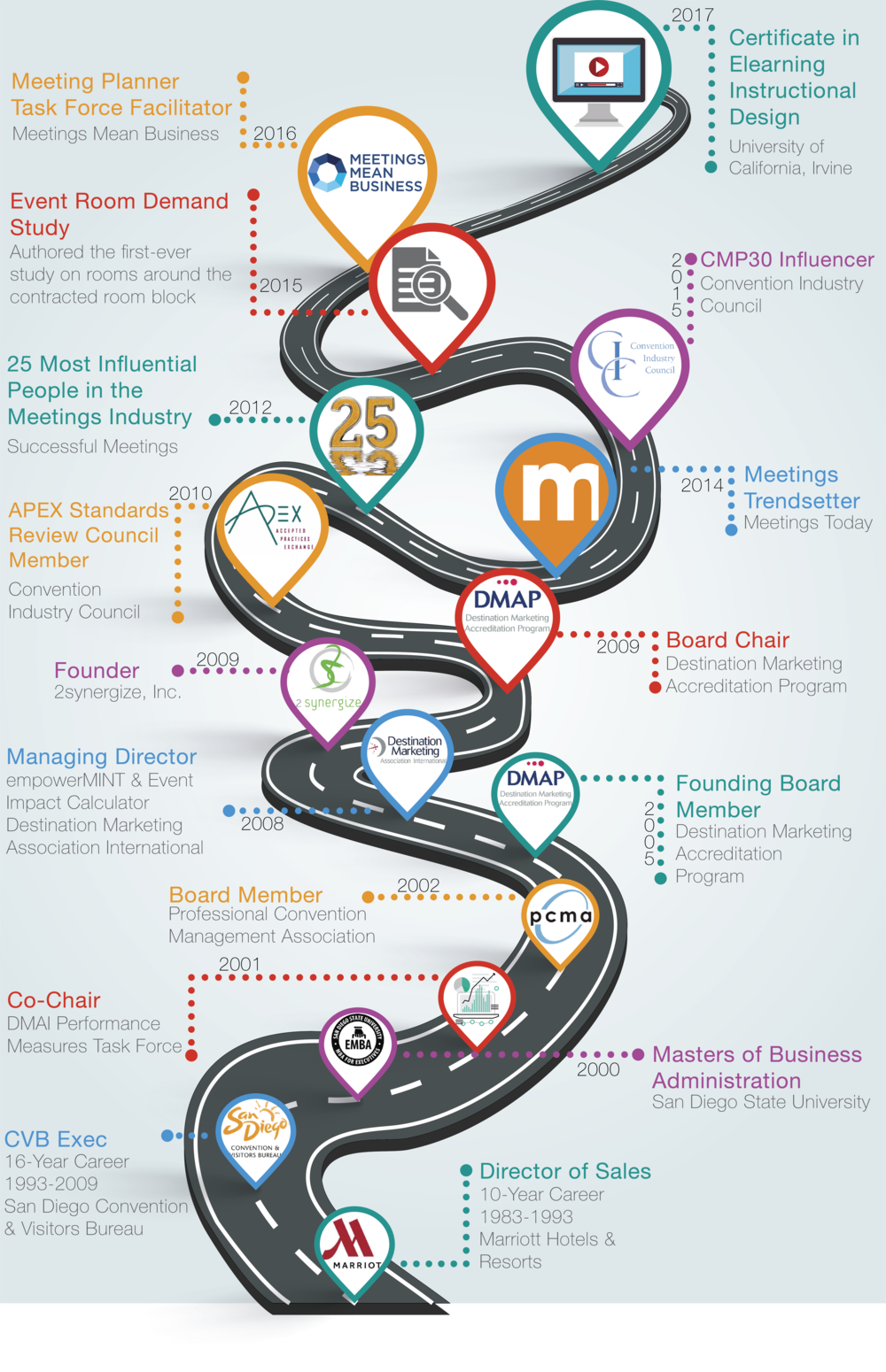 Shimo_infographic01.png