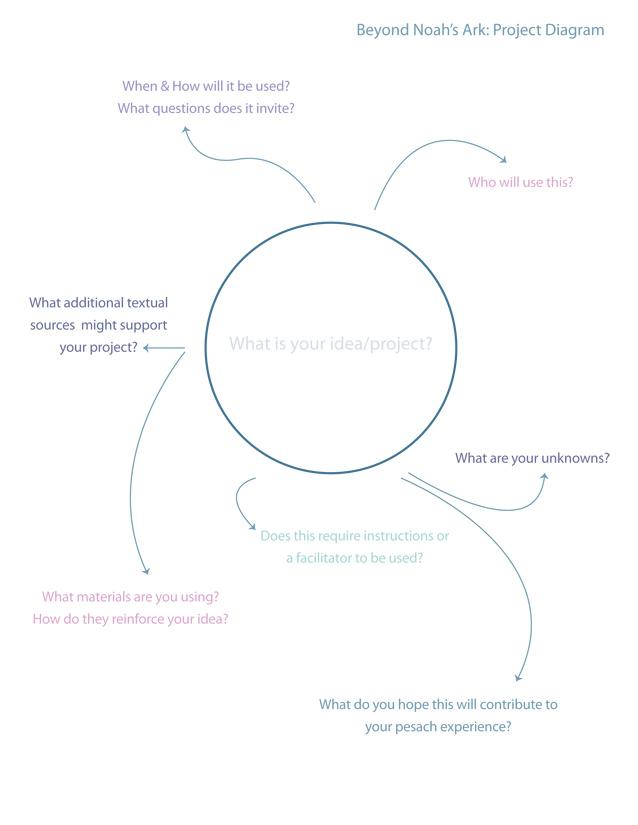 BNA_Project-Diagram_class-4.jpg