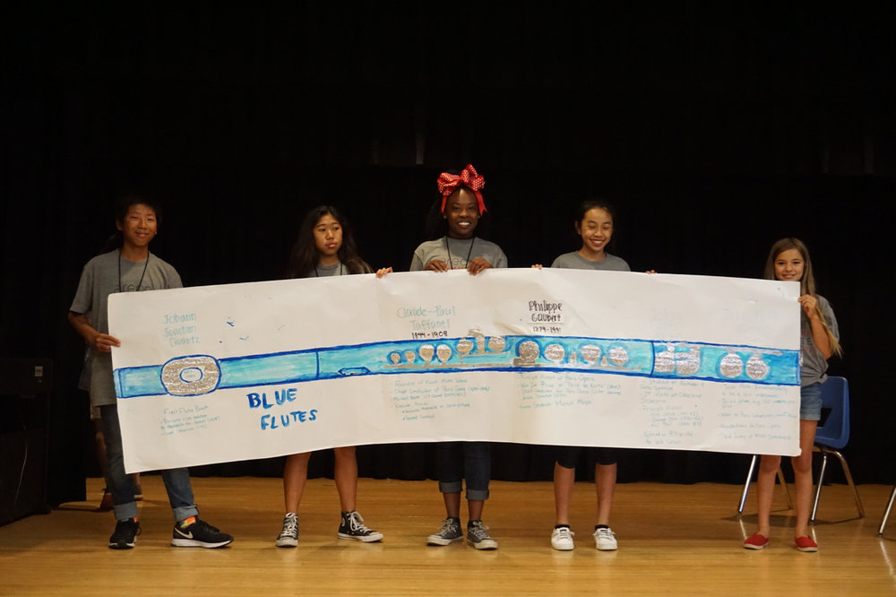 Blue Flutes team showing off their timeline of selected influential flutists