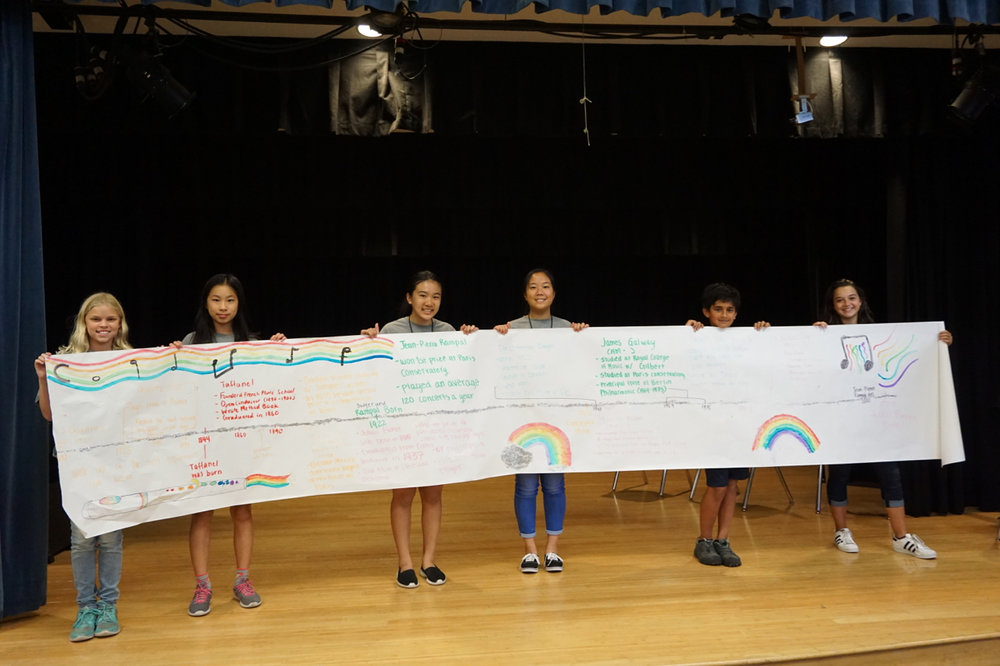 Rainbow Flutes team showing off their timeline of selected influential flutists