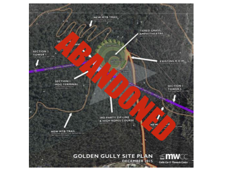 """GOLDEN GULLY Gondolas departing from the Cascade Brewery were to stop at a mid station, a weed-infested hillside on CUB's estate, beyond which is the Hobart tip. The MWCC suggested """"possible third-party installations"""" like """"an all-ages tree-top rope course & zip line"""" (removed in 2018) leaving only new weeds (an """"outdoor lawn venue"""") with barbecues and picnic areas and—wait for it—a cable car motor room tour. All redundant."""