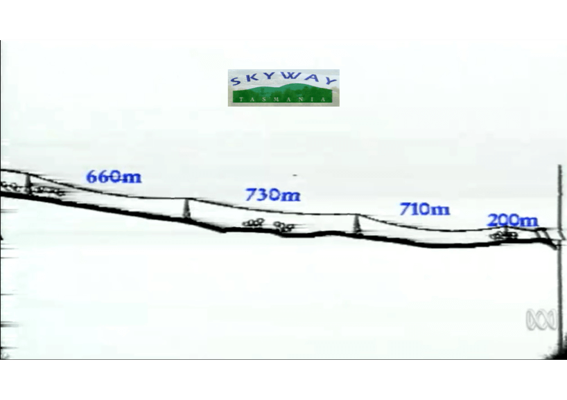 c 1992 Skyway