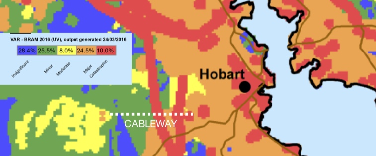 """The red zone of the BRAM: """"Extreme"""" risk and """"Catastrophic"""" consequence of bushfire   Source:  Hobart Area Fire Protection Plan"""