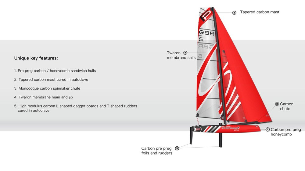Elite key features V3-01.jpg