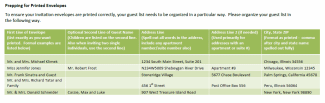 Spreadsheet-format-for-addressing-invitations.png